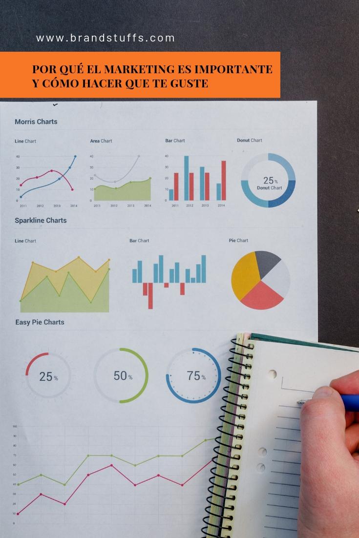 Por qué es importante el marketing para tu negocio